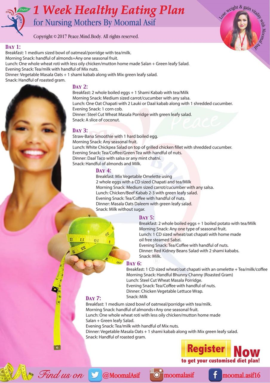 Nursing Mothers Diet Plan The Best Balanced Weight Loss