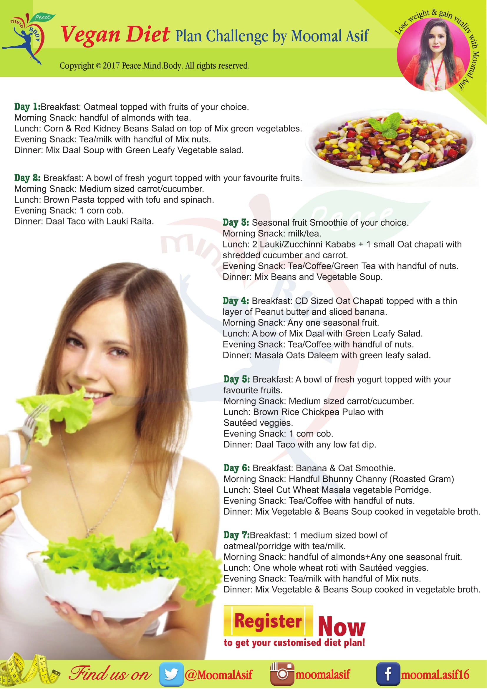 Vegan Diet Plan – The Best & Balanced Weight Loss Diet ...