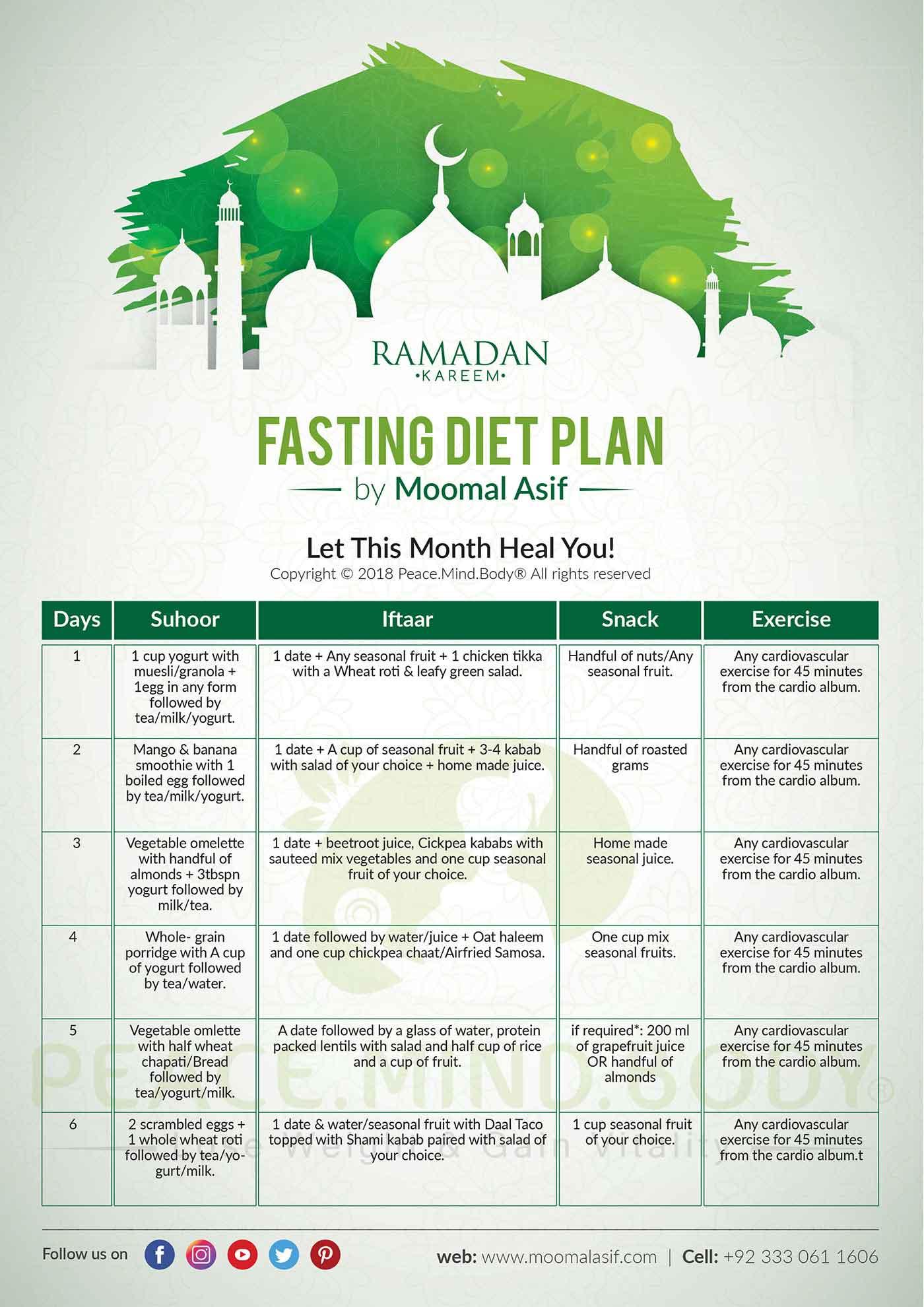 Fasting Diet Plan – The Best & Balanced Weight Loss Diet ...